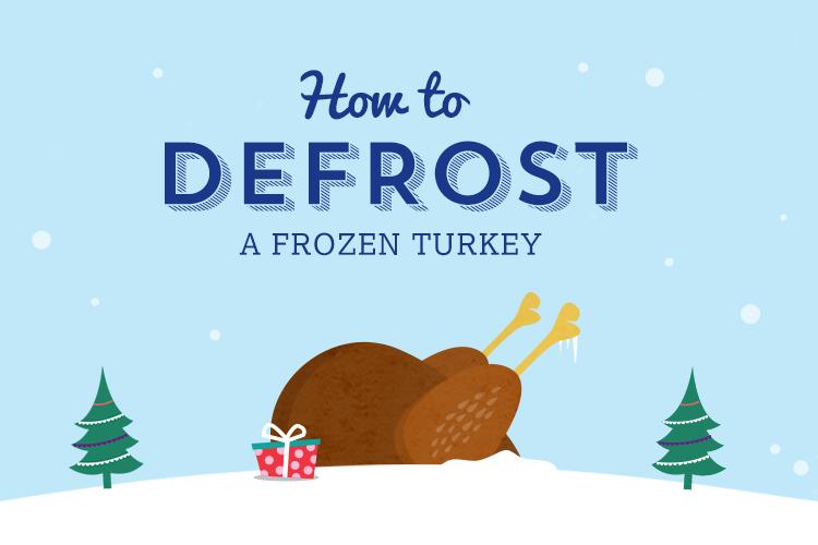 Turkey Defrost Room Temperature